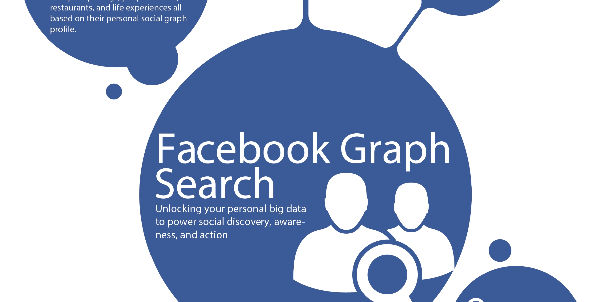 Facebook Graph Search Just Made Your Job Search More Interesting | Pb