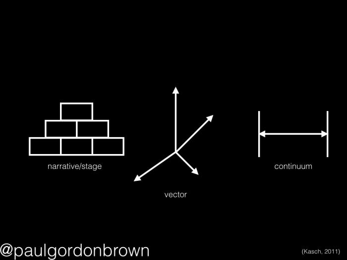 BROWN - Digital Identity JPG.006