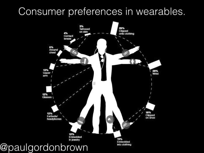 BROWN - Digital Identity JPG.012