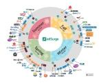 K-12 Edtech And Innovation Conferences