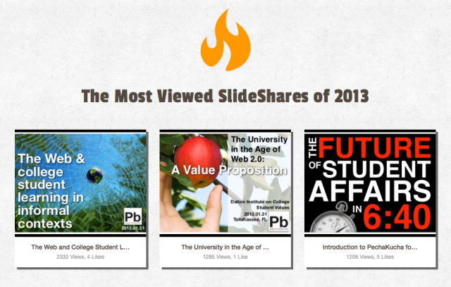 SlideShare2013Review4