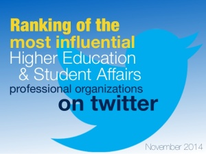 ranking-the-most-influential-higher-education-associations-on-twitter-1-638