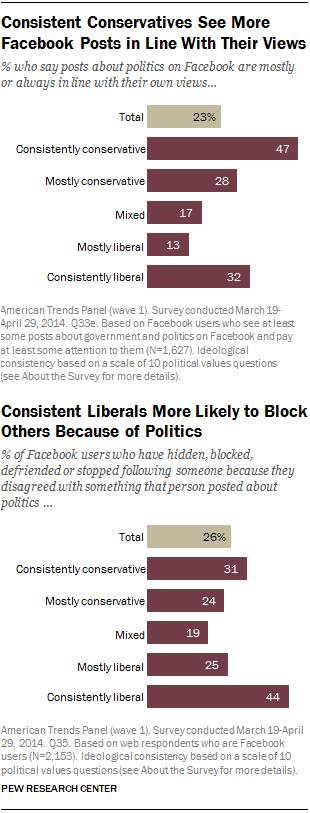 PJ_2014-10-21_media-polarization-02