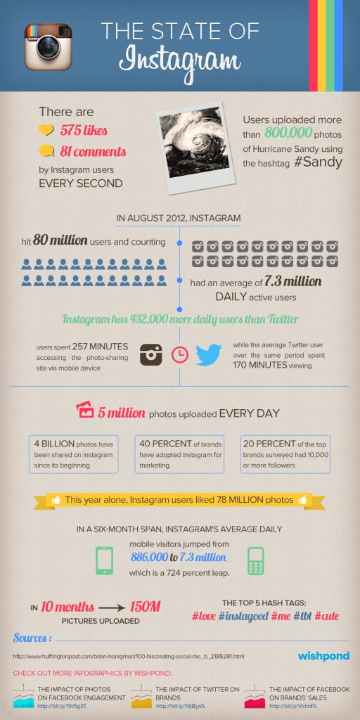 infographic_instagram_