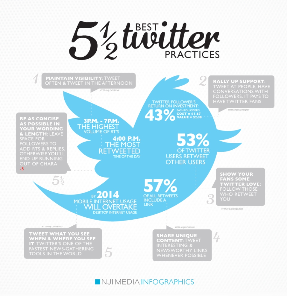 NJI_twitter_infographic1