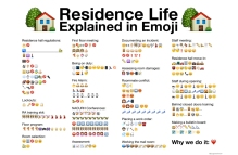 Resdience Life Explained in Emoji Poster.key