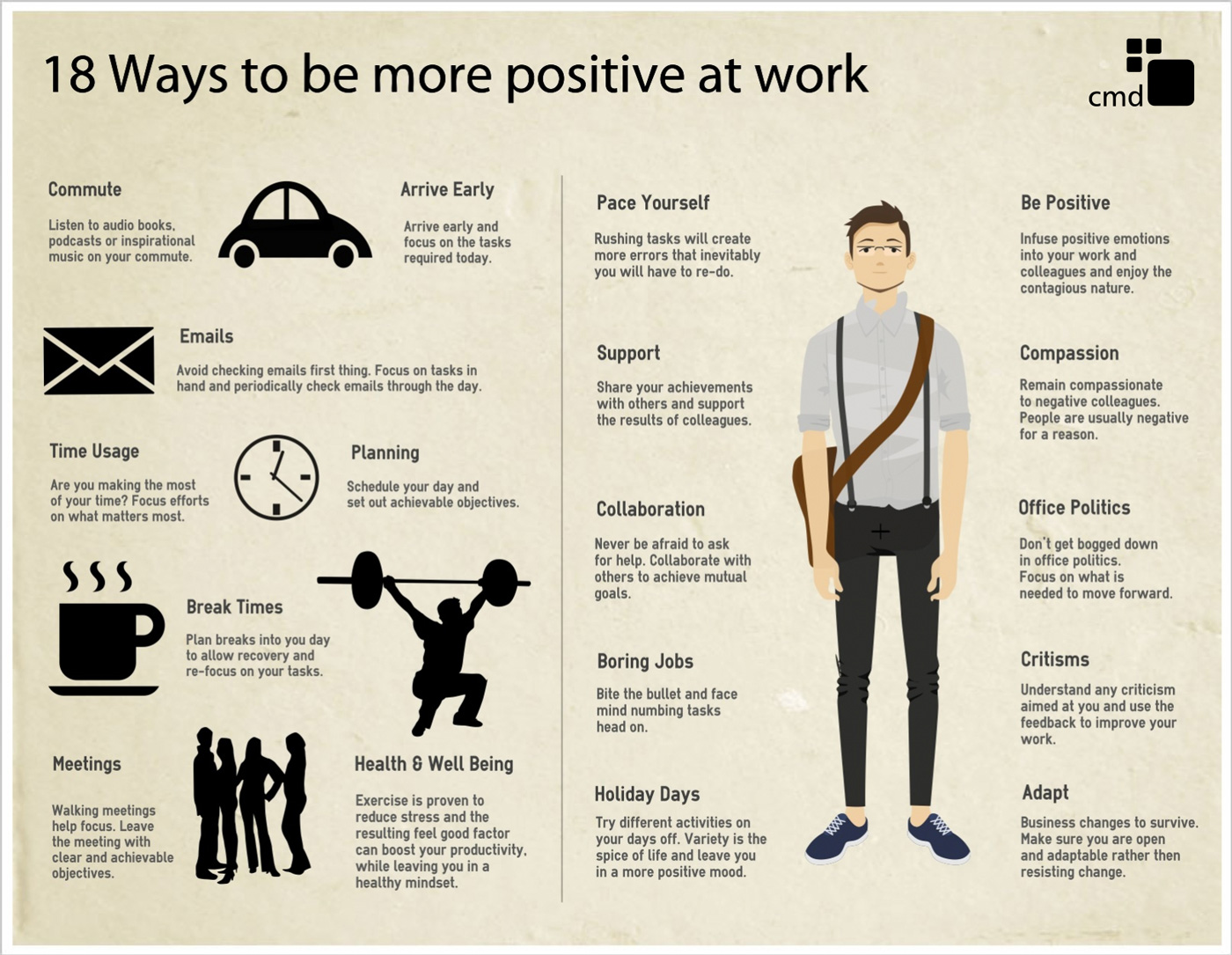 tips on how to be more positive at work