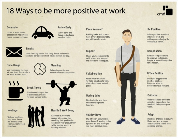 Infographic-18-Ways-to-be-more-positive