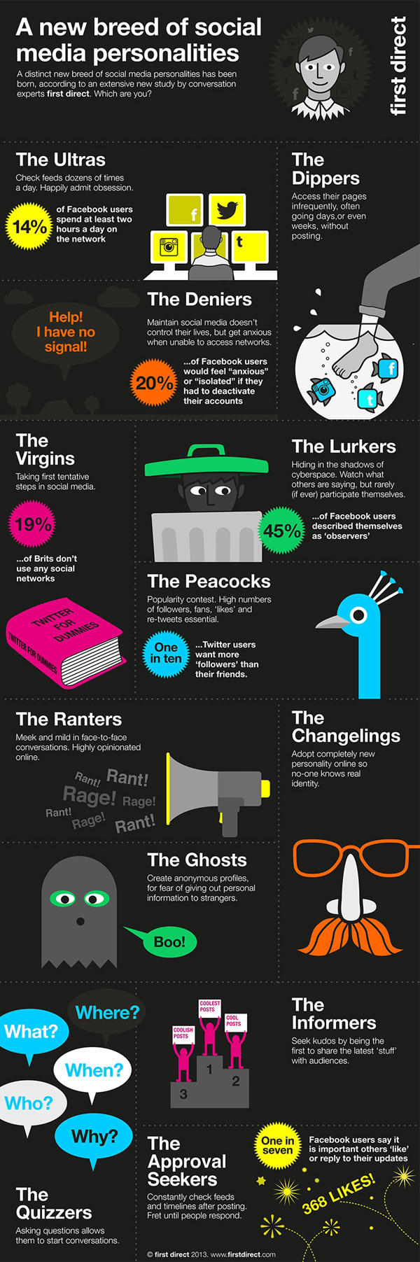 new-social-media-users-infographic-lowres