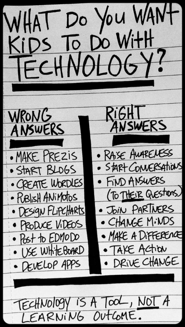 technology-as-a-tool-poster