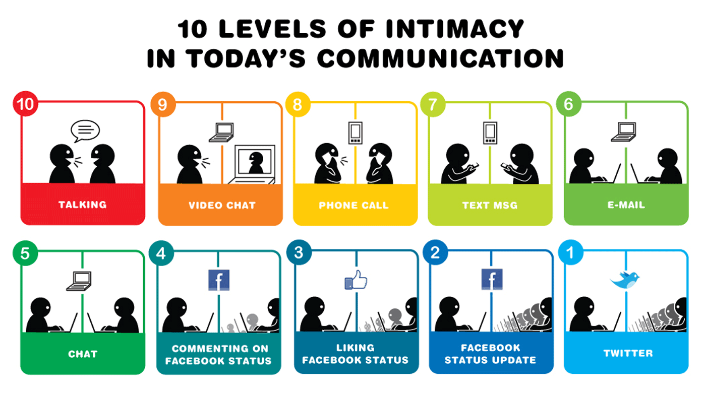 communication and fame method Communication methods  project communication handbook project communication handbook  project communication handbook  management process management document.