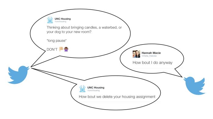UNChousing-Tweet