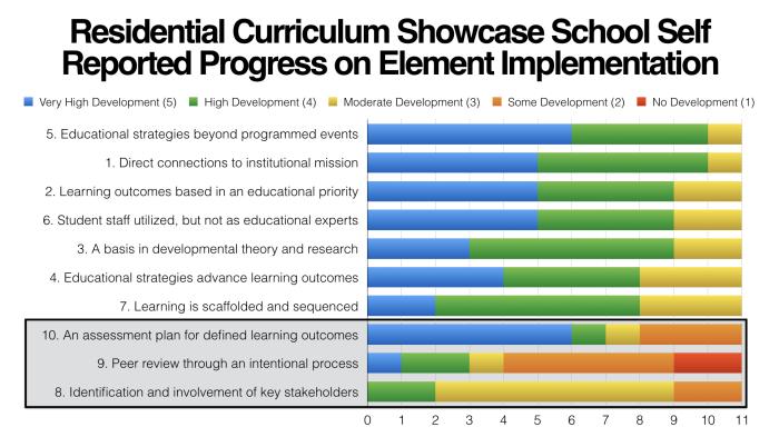 curriculum-element-research-001