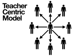 teacher-versus-peer-learning-001