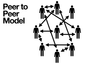 teacher-versus-peer-learning-002