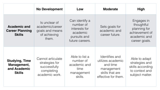 Rubric-Example.001.png